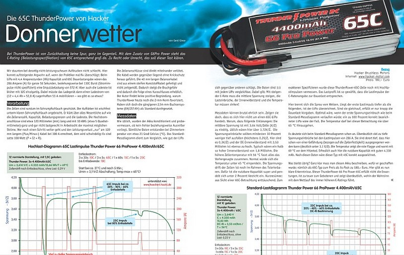 Hacker TP-65C - Elektromodellflug Infos